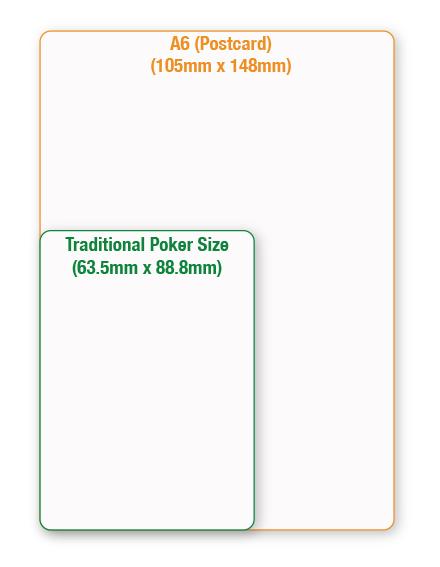 Size Comparison - A6